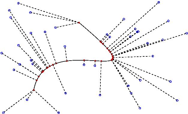 Wykobi Computational Geometry Library